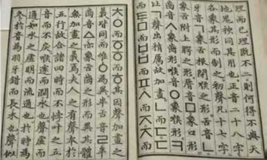 Image depicting two pages of characters of the Korean alphabet
